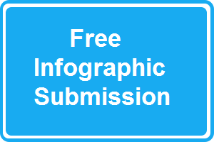 free infographic submission freeadmart